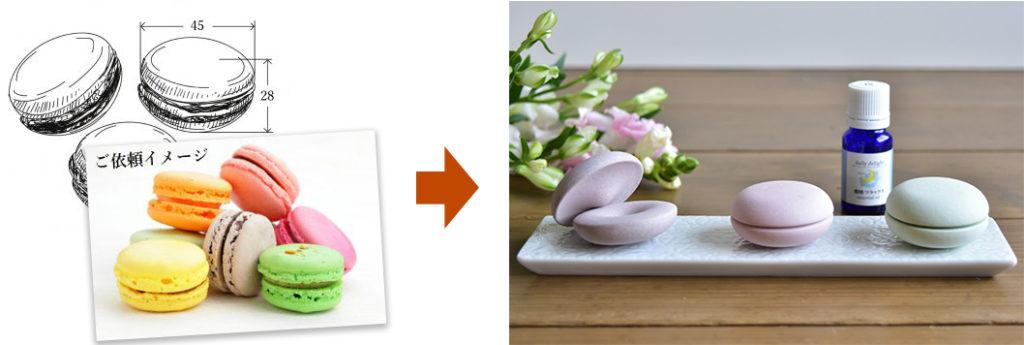 マカロンのアロマストーンをイメージ画像から製品化した写真